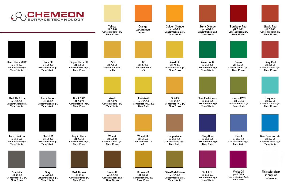 Dyes Chemeon Surface Technology